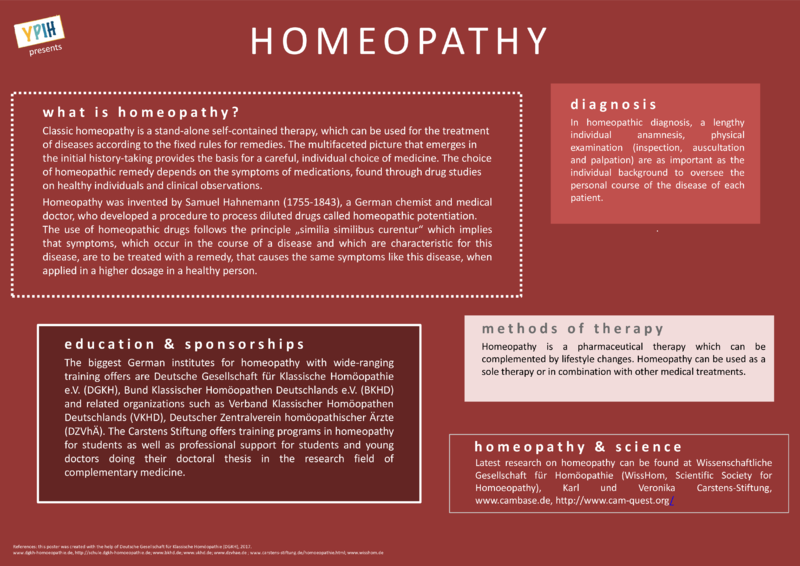 File:Poster homeopathy.png
